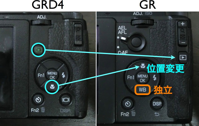 GR GRD4 button