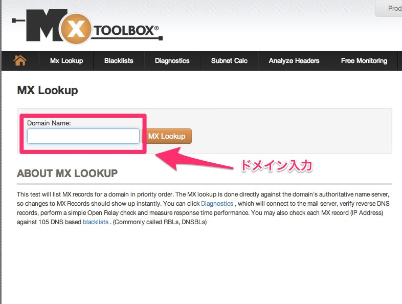MX Lookup Tool Check your DNS MX Records online MxToolbox1