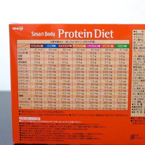 Protein diet Meiji 3
